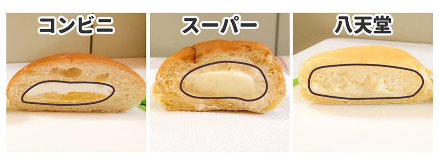 八天堂はパン生地に対してクリームの量が多い